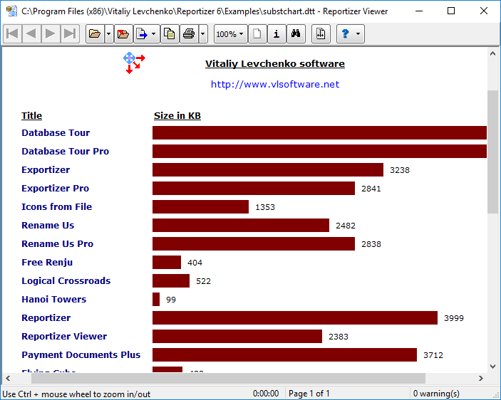Click to view Reportizer Viewer 5.0.8 screenshot